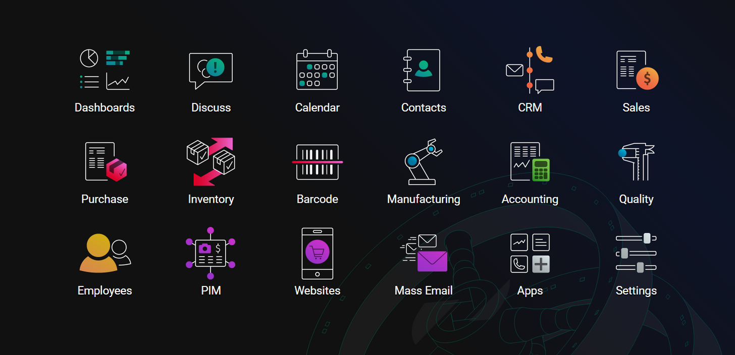 odoo-ecommerce-erp-dashboard-case-study-manufacturer.png